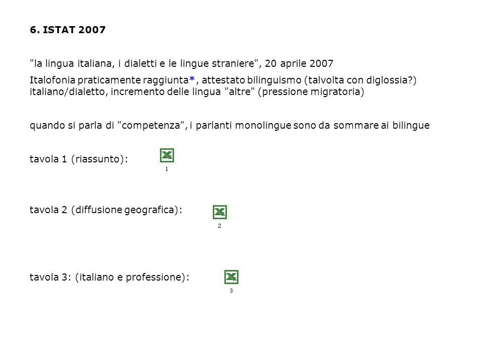 6. ISTAT 2007