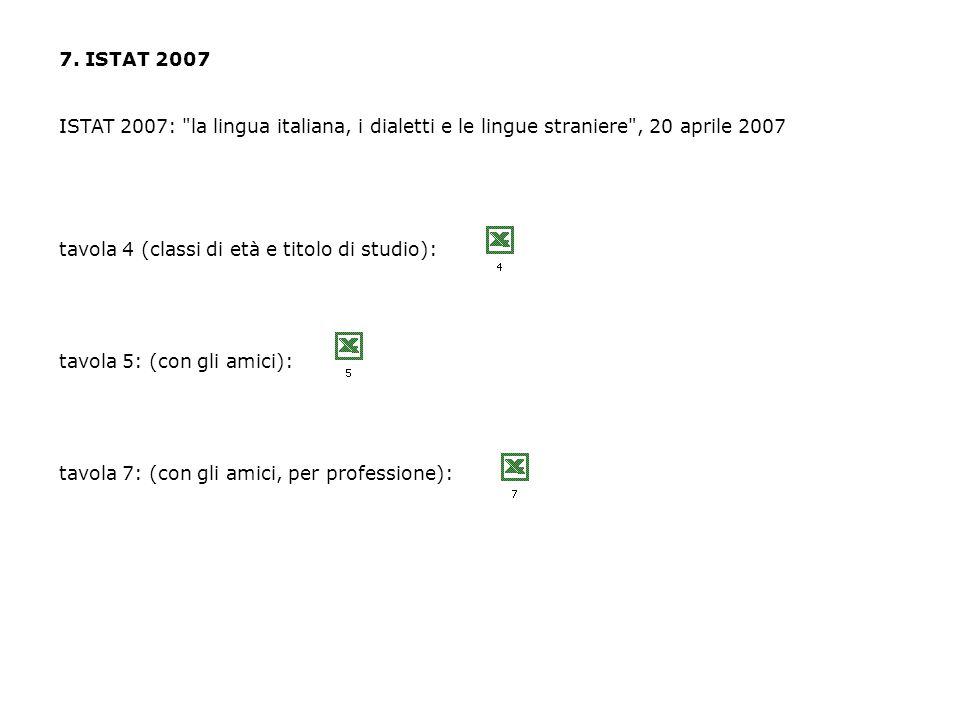 7. ISTAT 2007 ISTAT 2007: