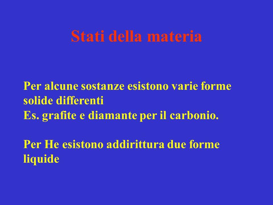 Stati della materia Per alcune sostanze esistono varie forme solide differenti Es. grafite e diamante per il carbonio. Per He esistono addirittura due