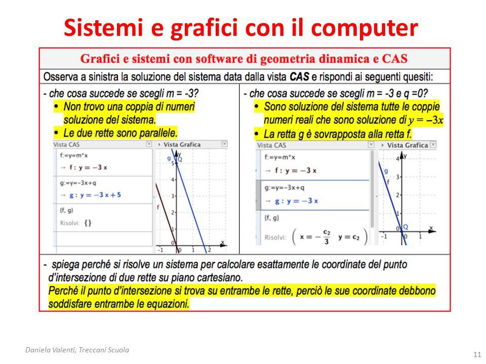 Sistemi e grafici con il computer Daniela Valenti, Treccani Scuola 12 B( − 2, 1) si trova solo sulla retta g, perché la coppia ( − 2, 1) compare solo nella tabella della retta g.