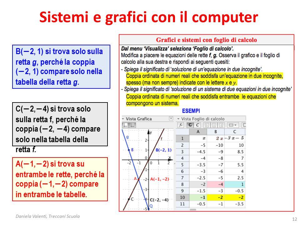 Sistemi e grafici con il computer Daniela Valenti, Treccani Scuola 13