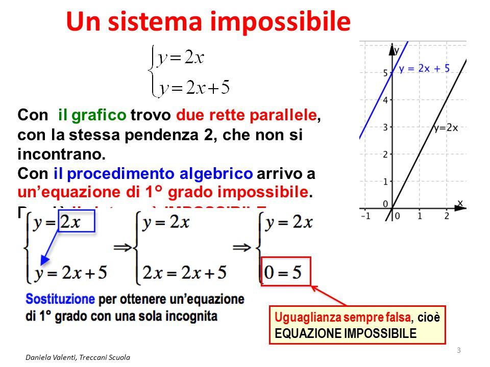Daniela Valenti, Treccani Scuola 4 Un sistema indeterminato Con il grafico trovo due rette coincidenti, che hanno tutti i loro punti in comune Con il procedimento algebrico arrivo a un'equazione di 1° grado indeterminata.