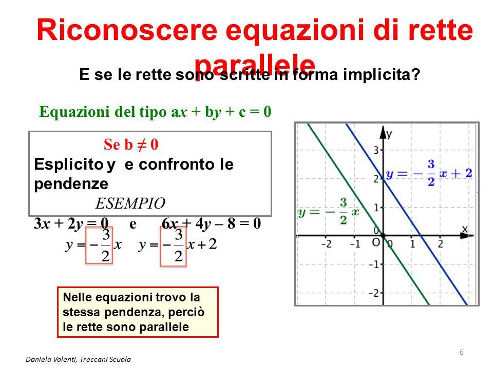 Daniela Valenti, Treccani Scuola 7 Riconoscere equazioni di rette parallele E se le rette sono scritte in forma implicita.