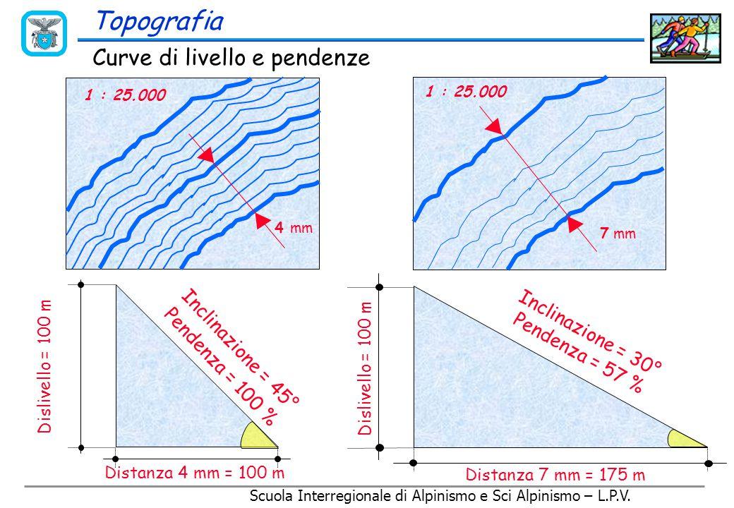 Scuola Interregionale di Alpinismo e Sci Alpinismo – L.P.V. Le pendenze possono essere espresse in percentuale o, come é prassi nell'alpinismo, in gra