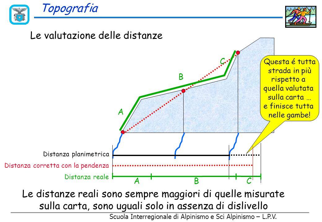 Scuola Interregionale di Alpinismo e Sci Alpinismo – L.P.V. Angolo β = Pendenza = 30 ° β Topografia Le pendenze devono poter essere stimate sul campo