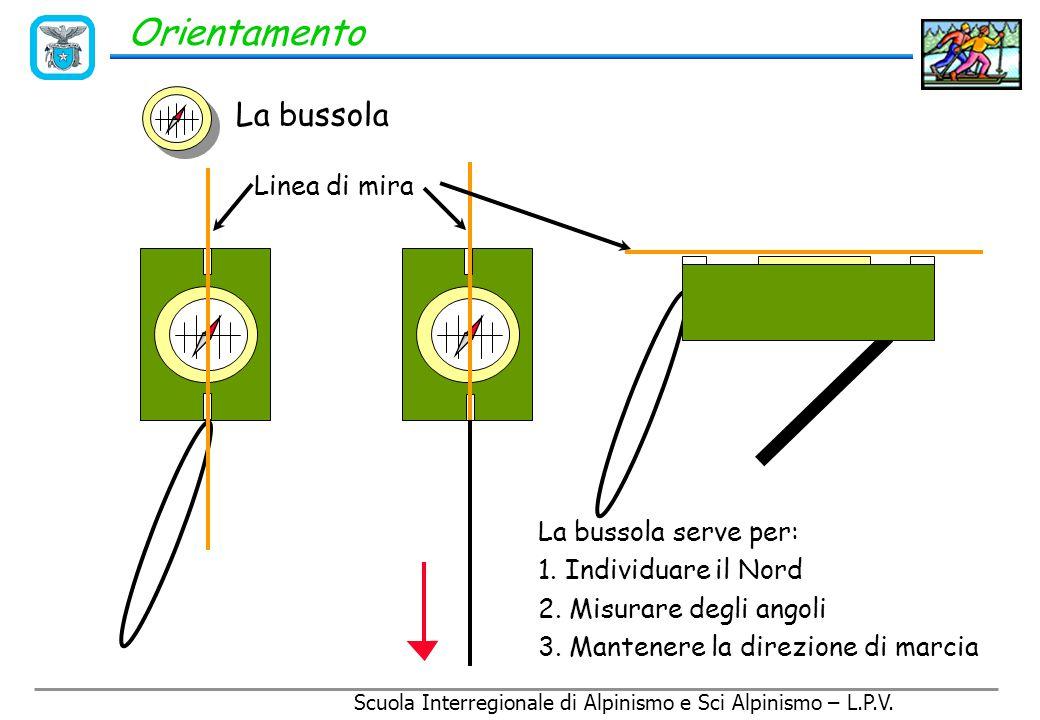 Scuola Interregionale di Alpinismo e Sci Alpinismo – L.P.V. Orientamento La bussola