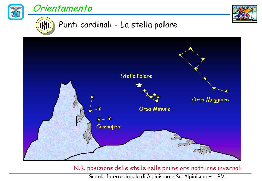 Scuola Interregionale di Alpinismo e Sci Alpinismo – L.P.V. Orientamento Uso della bussola Punti cardinali (da ricordare a memoria) N S EO N-E S-E S-O