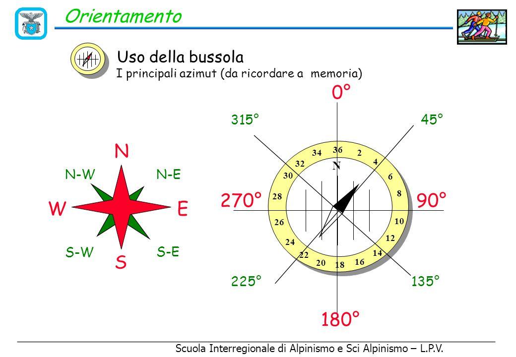 Scuola Interregionale di Alpinismo e Sci Alpinismo – L.P.V. Orientamento Uso della bussola : l'azimut di un punto sul terreno Polo Nord (magnetico) Az