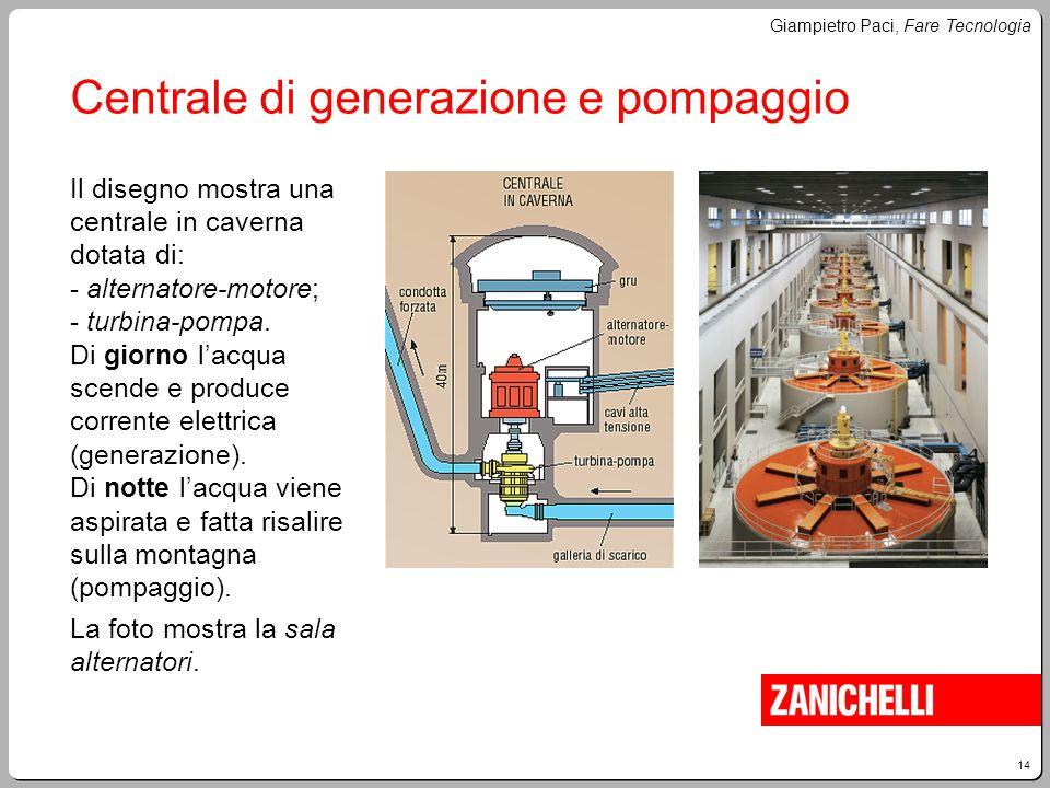 14 Giampietro Paci, Fare Tecnologia Centrale di generazione e pompaggio Il disegno mostra una centrale in caverna dotata di: - alternatore-motore; - t