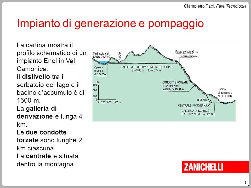 15 Giampietro Paci, Fare Tecnologia Impianto di generazione e pompaggio La cartina mostra il profilo schematico di un impianto Enel in Val Camonica. I