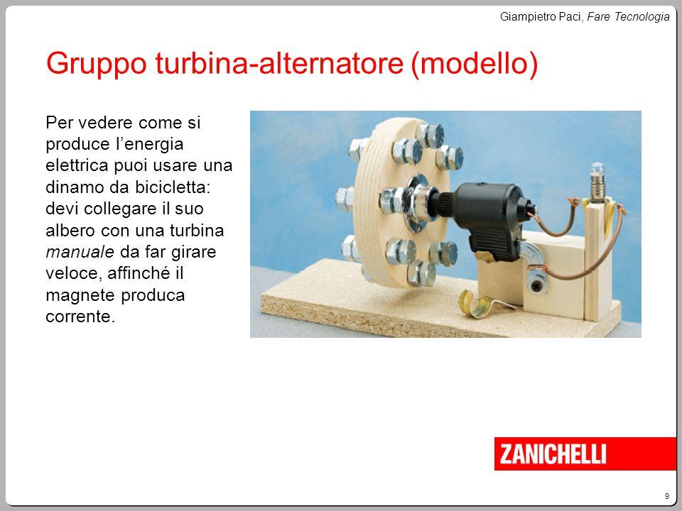 9 Giampietro Paci, Fare Tecnologia Gruppo turbina-alternatore (modello) Per vedere come si produce l'energia elettrica puoi usare una dinamo da bicicl