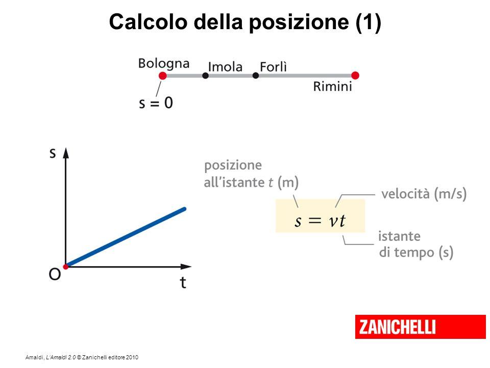 Amaldi, L'Amaldi 2.0 © Zanichelli editore 2010 Calcolo della posizione (1)