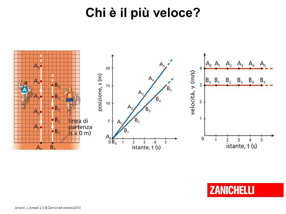 Amaldi, L'Amaldi 2.0 © Zanichelli editore 2010 Chi è il più veloce?