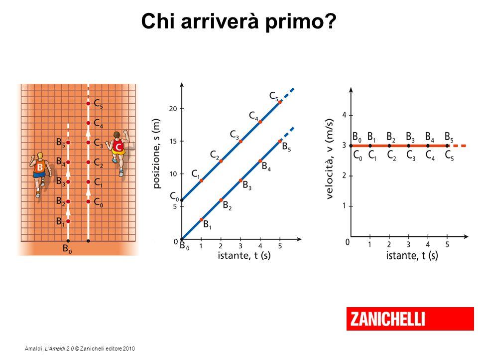 Amaldi, L'Amaldi 2.0 © Zanichelli editore 2010 Chi arriverà primo?