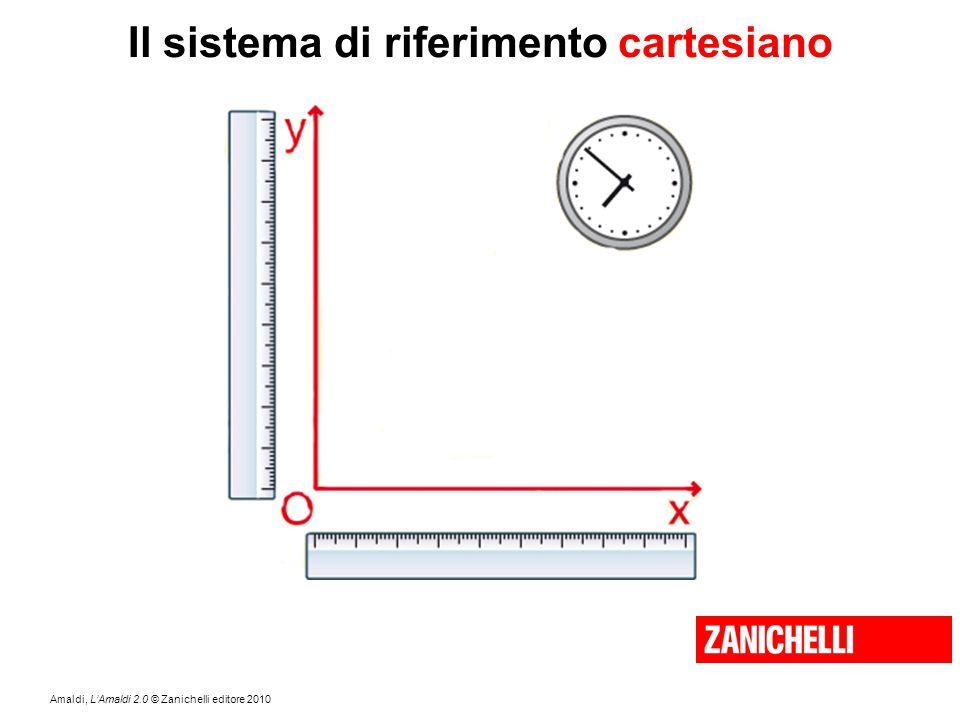 Amaldi, L'Amaldi 2.0 © Zanichelli editore 2010 Il sistema di riferimento cartesiano