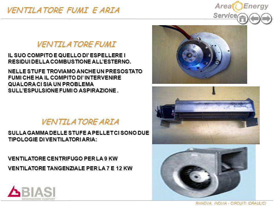 RinNOVA, INOVIA - CIRCUITI IDRAULICI Service SCARICO FUMI I TUBI DA UTILIZZARE PER LO SCARICO DEI FUMI DEVONO ESSERE RIGIDI IN ACCIAIO ALLUMINATO VERNICIATO ( SPESSORE MINIMO 1.5mm) O IN ACCIAO INOX ( SPESSORE MINIMO 0.5mm) CON DIAMETRO NOMINALE DI 8cm CON GUARNIZIONI ( FINO A 5 METRI DI PERCORSO) O DI 10 cm CON GUARNIZIONI ( CON PERCORSI SUPERIORI A 5 METRI).