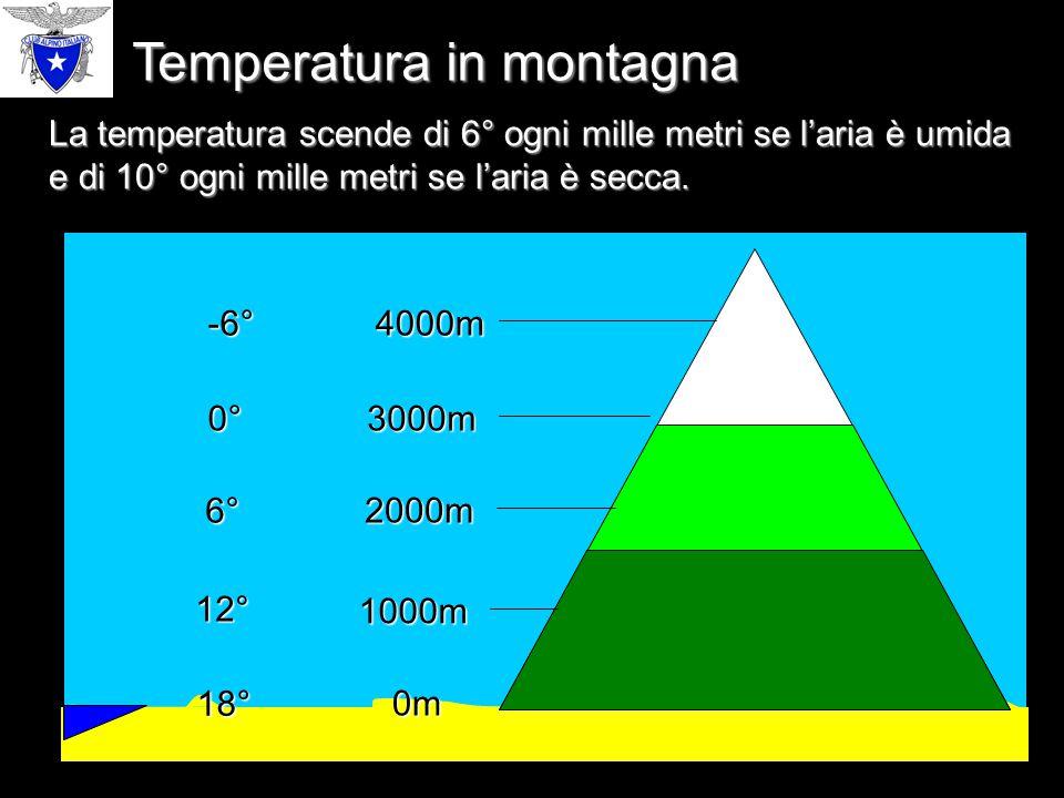 0m La temperatura scende di 6° ogni mille metri se l'aria è umida e di 10° ogni mille metri se l'aria è secca.