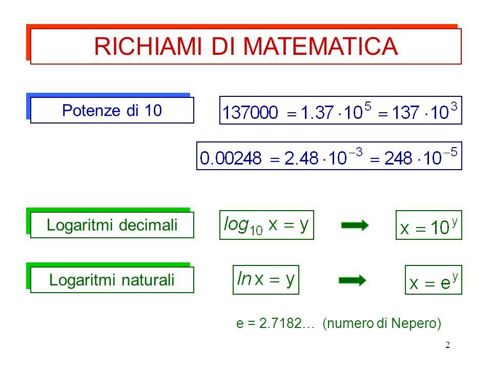 2 Potenze di 10 e = 2.7182… (numero di Nepero) Logaritmi decimali Logaritmi naturali RICHIAMI DI MATEMATICA