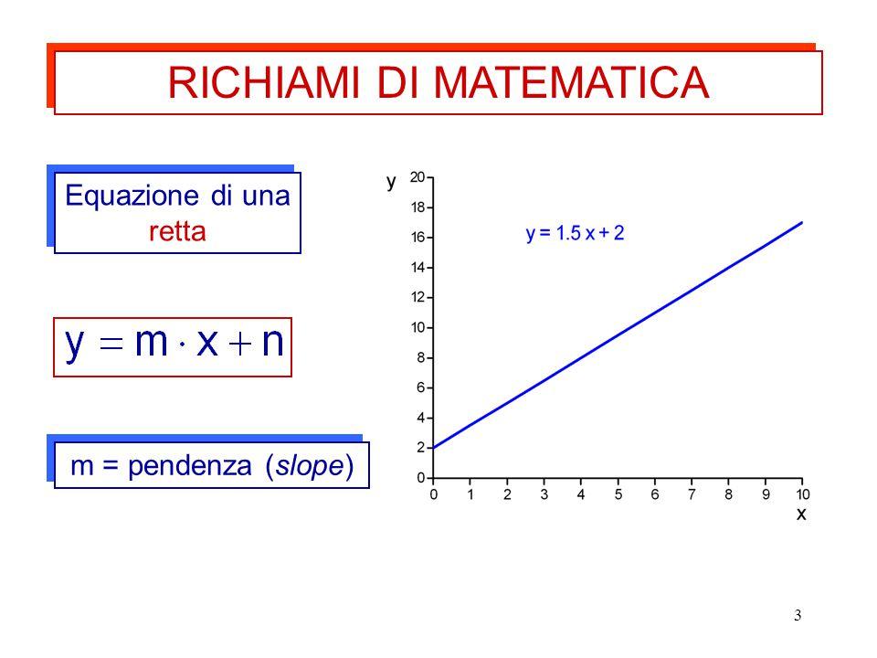 3 Equazione di una retta m = pendenza (slope) RICHIAMI DI MATEMATICA