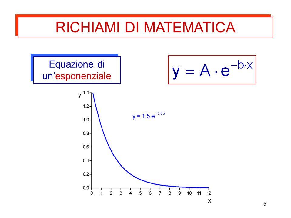 6 Equazione di un'esponenziale RICHIAMI DI MATEMATICA