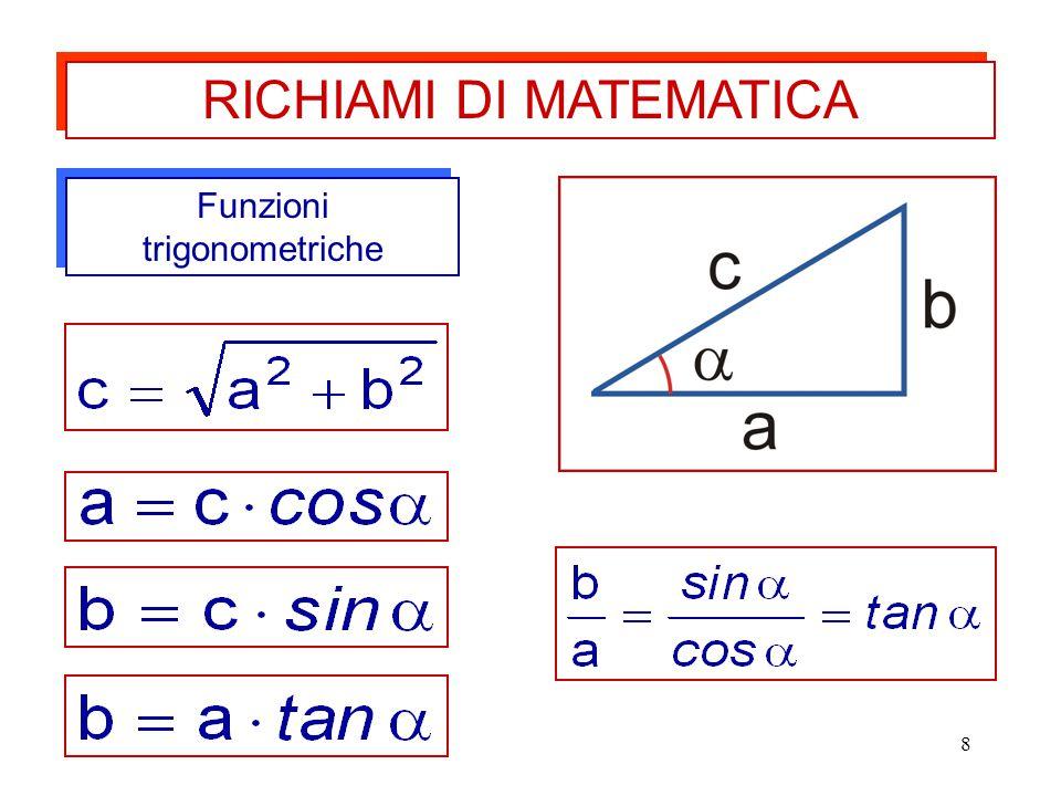 8 Funzioni trigonometriche RICHIAMI DI MATEMATICA