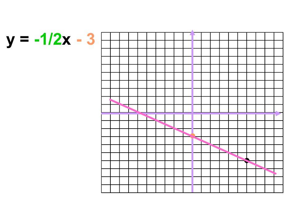 y = -1/2x - 3