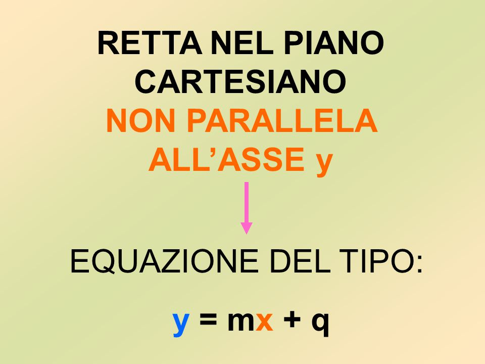 y= mx + q coefficiente angolare o pendenza ordinata all'origine