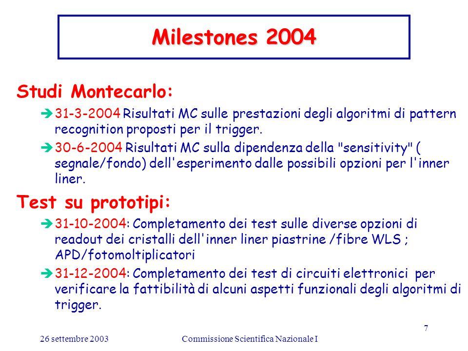 26 settembre 2003Commissione Scientifica Nazionale I 7 Milestones 2004 Studi Montecarlo:  31-3-2004 Risultati MC sulle prestazioni degli algoritmi di pattern recognition proposti per il trigger.