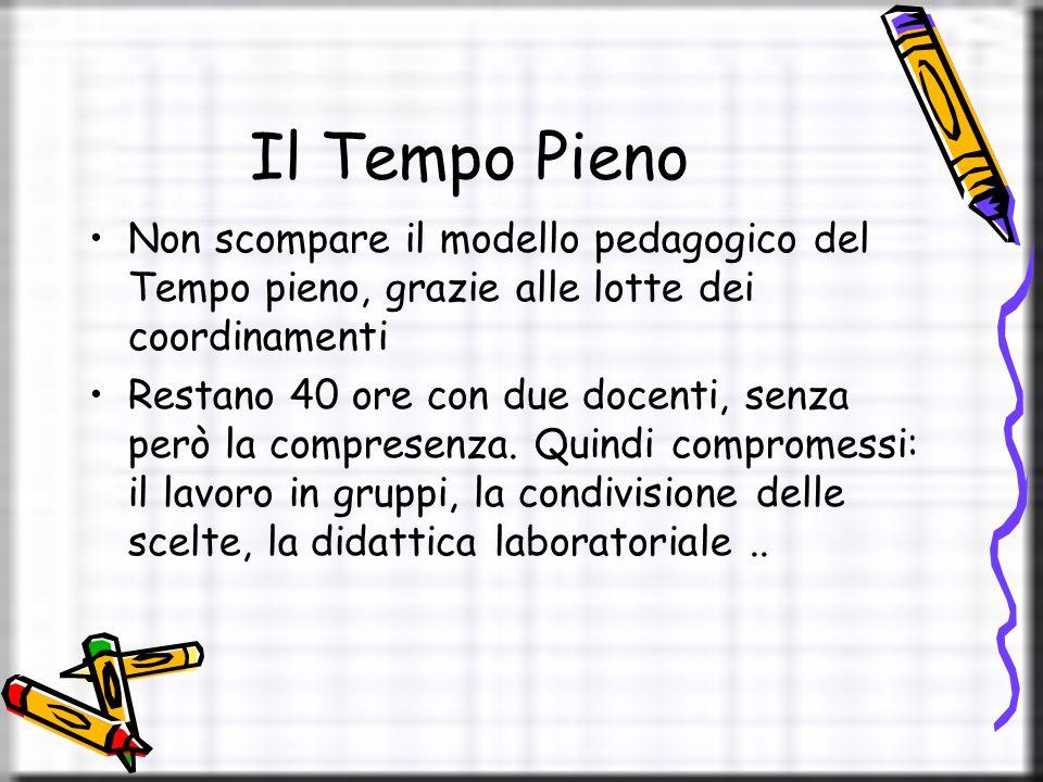 Il Tempo Pieno Non scompare il modello pedagogico del Tempo pieno, grazie alle lotte dei coordinamenti Restano 40 ore con due docenti, senza però la compresenza.