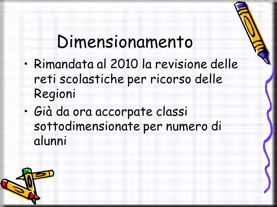 Dimensionamento Rimandata al 2010 la revisione delle reti scolastiche per ricorso delle Regioni Già da ora accorpate classi sottodimensionate per numero di alunni