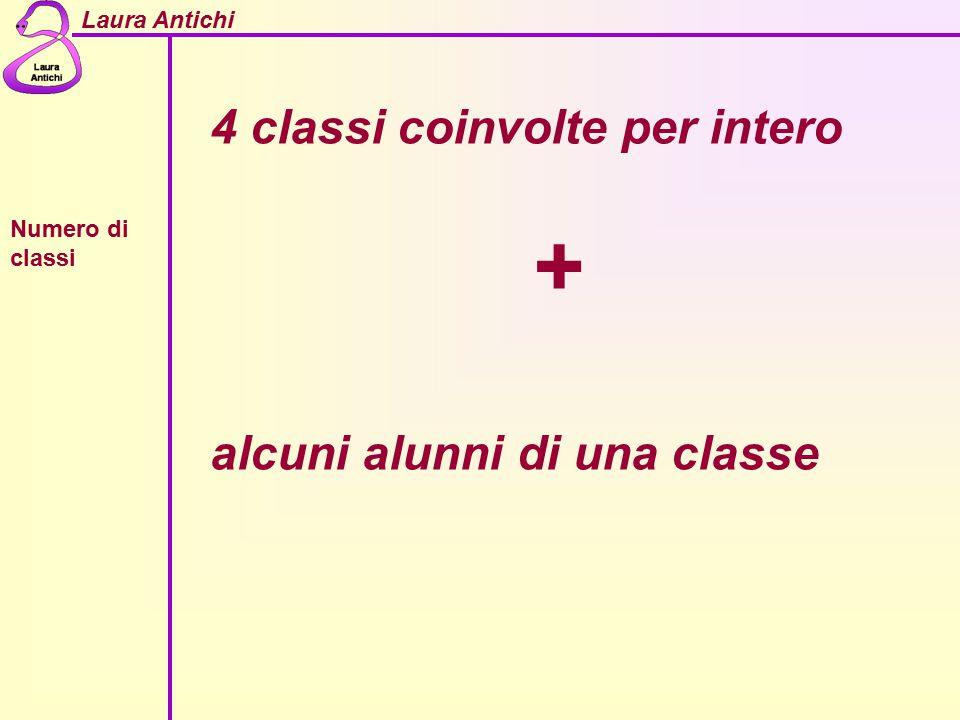 Laura Antichi Numero di classi 4 classi coinvolte per intero + alcuni alunni di una classe