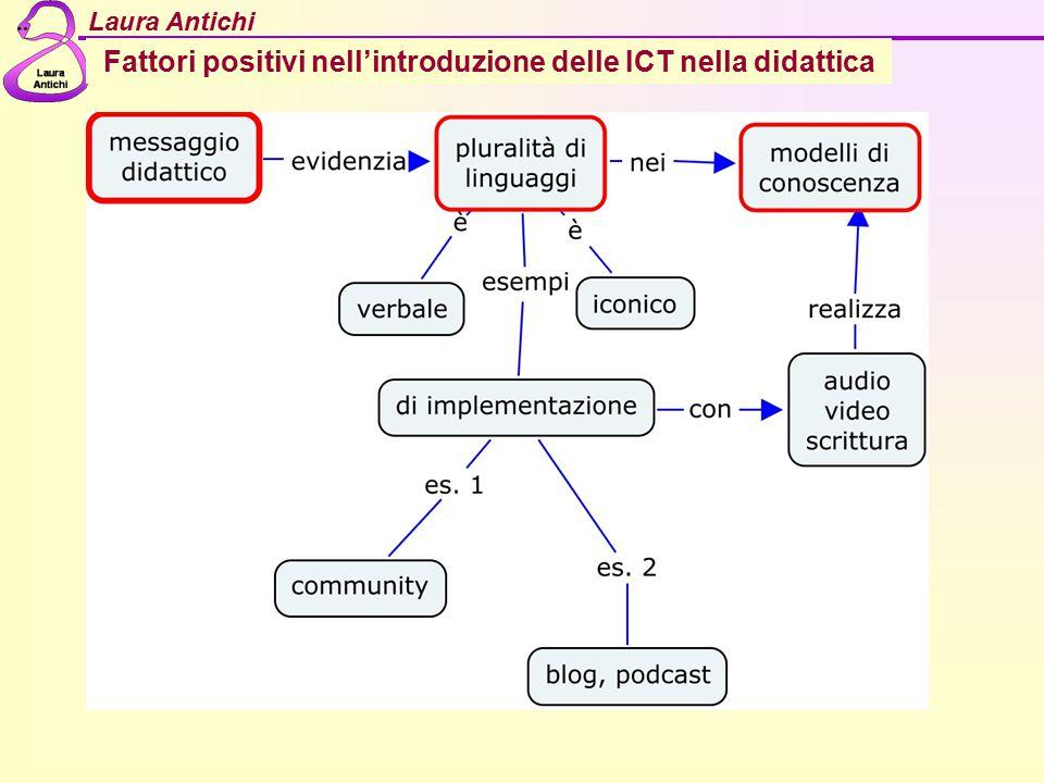 Laura Antichi Fattori positivi nell'introduzione delle ICT nella didattica