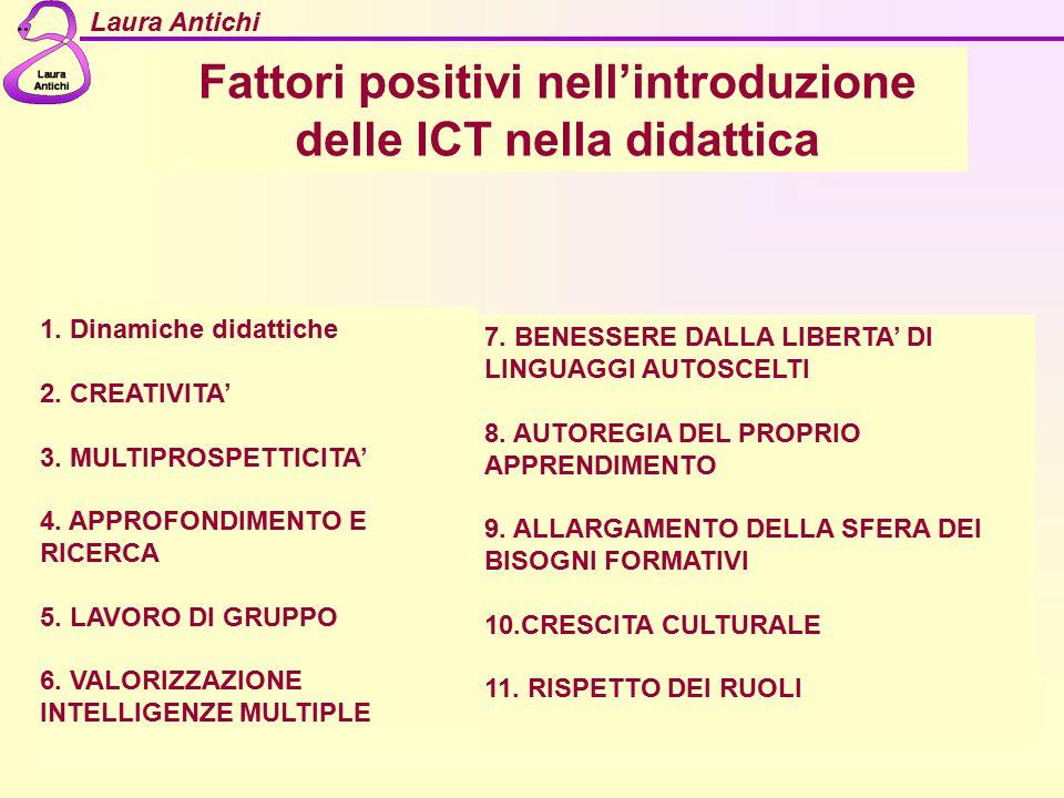 Laura Antichi Fattori positivi nell'introduzione delle ICT nella didattica 1. Dinamiche didattiche 2. CREATIVITA' 3. MULTIPROSPETTICITA' 4. APPROFONDI