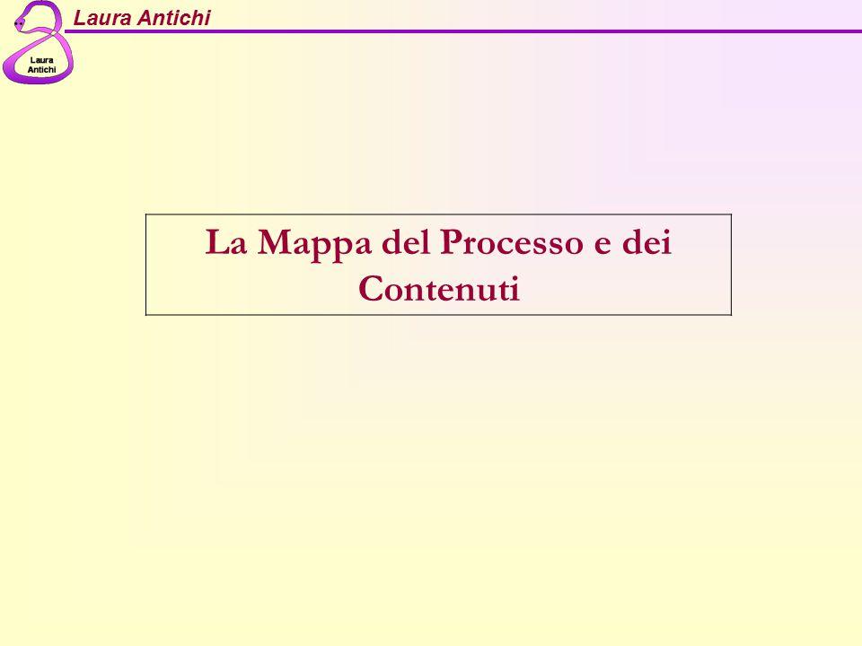 Laura Antichi La Mappa del Processo e dei Contenuti