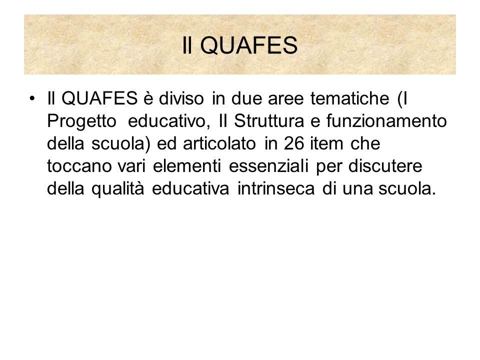 Il QUAFES Il QUAFES è diviso in due aree tematiche (I Progetto educativo, II Struttura e funzionamento della scuola) ed articolato in 26 item che toccano vari elementi essenziali per discutere della qualità educativa intrinseca di una scuola.