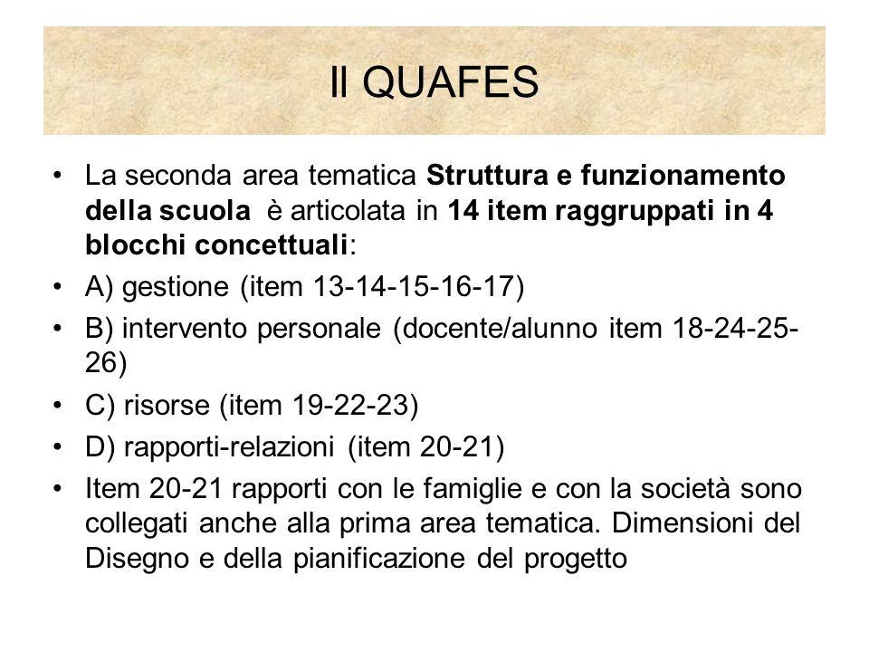 Il QUAFES La seconda area tematica Struttura e funzionamento della scuola è articolata in 14 item raggruppati in 4 blocchi concettuali: A) gestione (item 13-14-15-16-17) B) intervento personale (docente/alunno item 18-24-25- 26) C) risorse (item 19-22-23) D) rapporti-relazioni (item 20-21) Item 20-21 rapporti con le famiglie e con la società sono collegati anche alla prima area tematica.