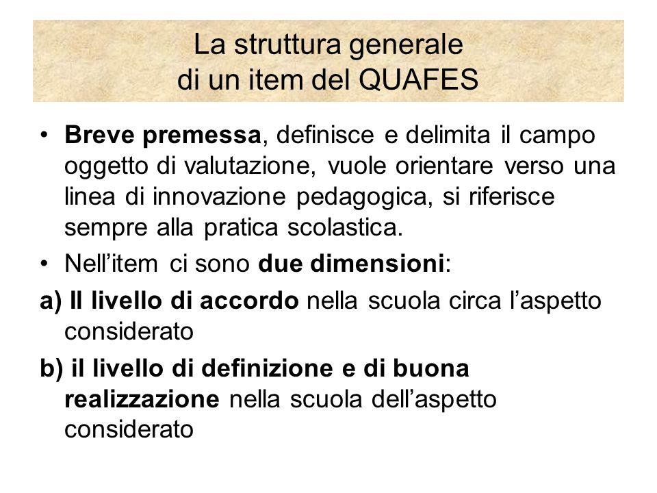 La struttura generale di un item del QUAFES Breve premessa, definisce e delimita il campo oggetto di valutazione, vuole orientare verso una linea di innovazione pedagogica, si riferisce sempre alla pratica scolastica.