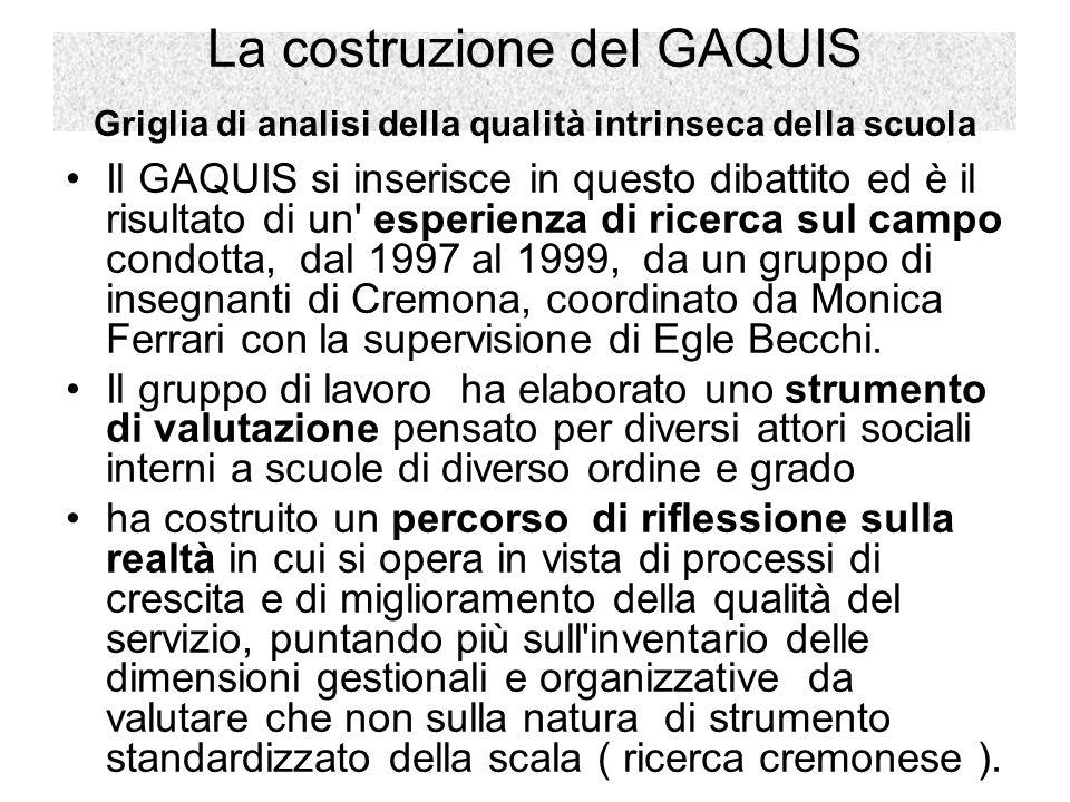La costruzione del GAQUIS Griglia di analisi della qualità intrinseca della scuola Il GAQUIS si inserisce in questo dibattito ed è il risultato di un esperienza di ricerca sul campo condotta, dal 1997 al 1999, da un gruppo di insegnanti di Cremona, coordinato da Monica Ferrari con la supervisione di Egle Becchi.