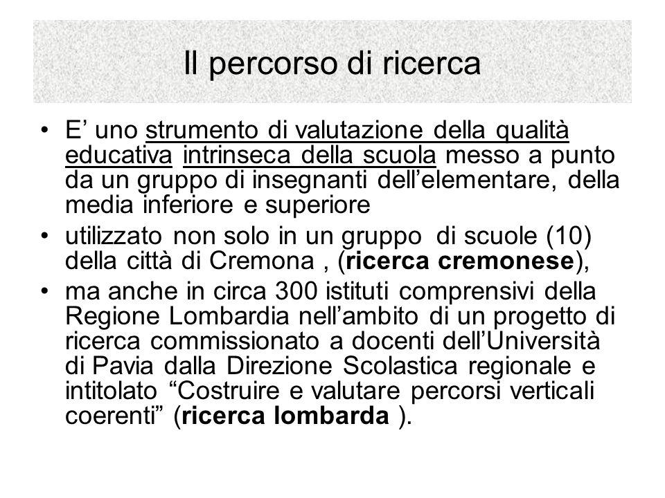 Il percorso di ricerca E' uno strumento di valutazione della qualità educativa intrinseca della scuola messo a punto da un gruppo di insegnanti dell'elementare, della media inferiore e superiore utilizzato non solo in un gruppo di scuole (10) della città di Cremona, (ricerca cremonese), ma anche in circa 300 istituti comprensivi della Regione Lombardia nell'ambito di un progetto di ricerca commissionato a docenti dell'Università di Pavia dalla Direzione Scolastica regionale e intitolato Costruire e valutare percorsi verticali coerenti (ricerca lombarda ).