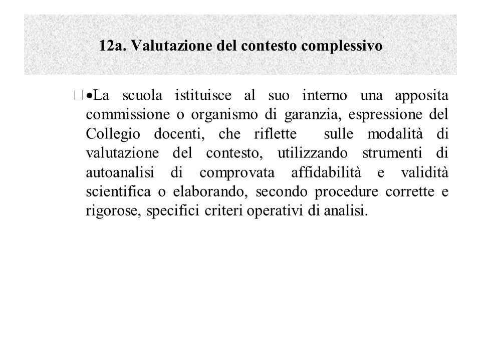 12a. Valutazione del contesto complessivo  La scuola istituisce al suo interno una apposita commissione o organismo di garanzia, espressione del Col
