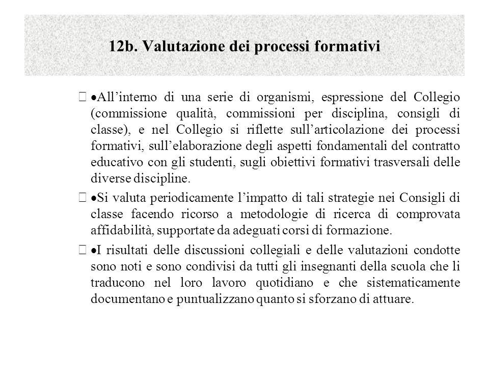 12b. Valutazione dei processi formativi  All'interno di una serie di organismi, espressione del Collegio (commissione qualità, commissioni per disci