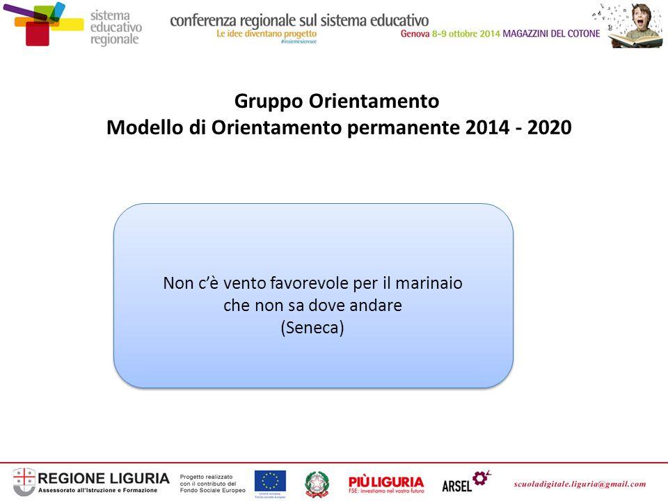 Gruppo Orientamento Modello di Orientamento permanente 2014 - 2020 Non c'è vento favorevole per il marinaio che non sa dove andare (Seneca) Non c'è ve