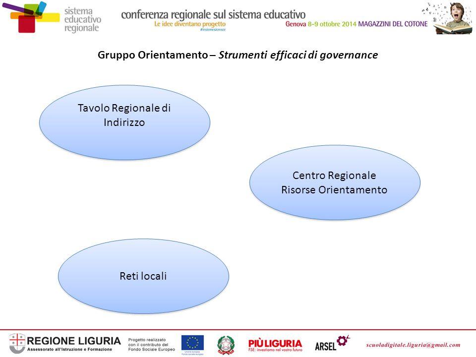 Tavolo Regionale di Indirizzo Istituito il 15 luglio 2013, vi partecipano : Regione, Province, Ufficio Scolastico regionale, ARSSU, Università di Genova, Unioncamere, Parti sociali.