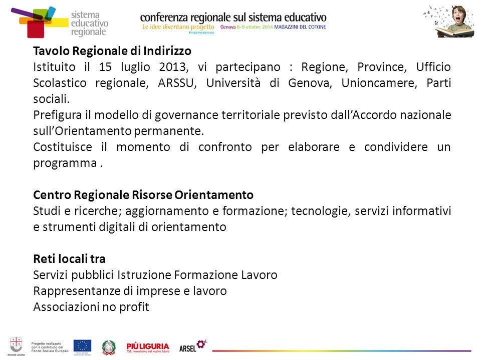 Tavolo Regionale di Indirizzo Istituito il 15 luglio 2013, vi partecipano : Regione, Province, Ufficio Scolastico regionale, ARSSU, Università di Geno