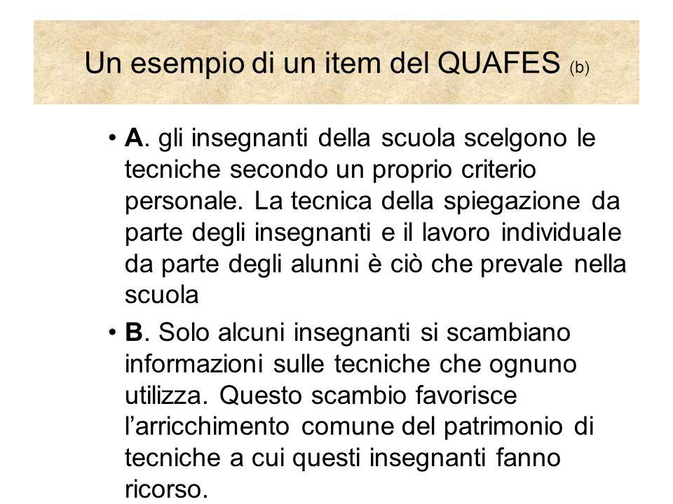 Un esempio di un item del QUAFES (b) A. gli insegnanti della scuola scelgono le tecniche secondo un proprio criterio personale. La tecnica della spieg