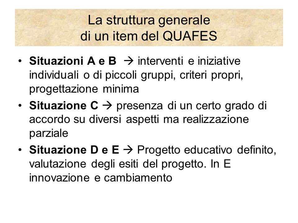 La struttura generale di un item del QUAFES Situazioni A e B  interventi e iniziative individuali o di piccoli gruppi, criteri propri, progettazione