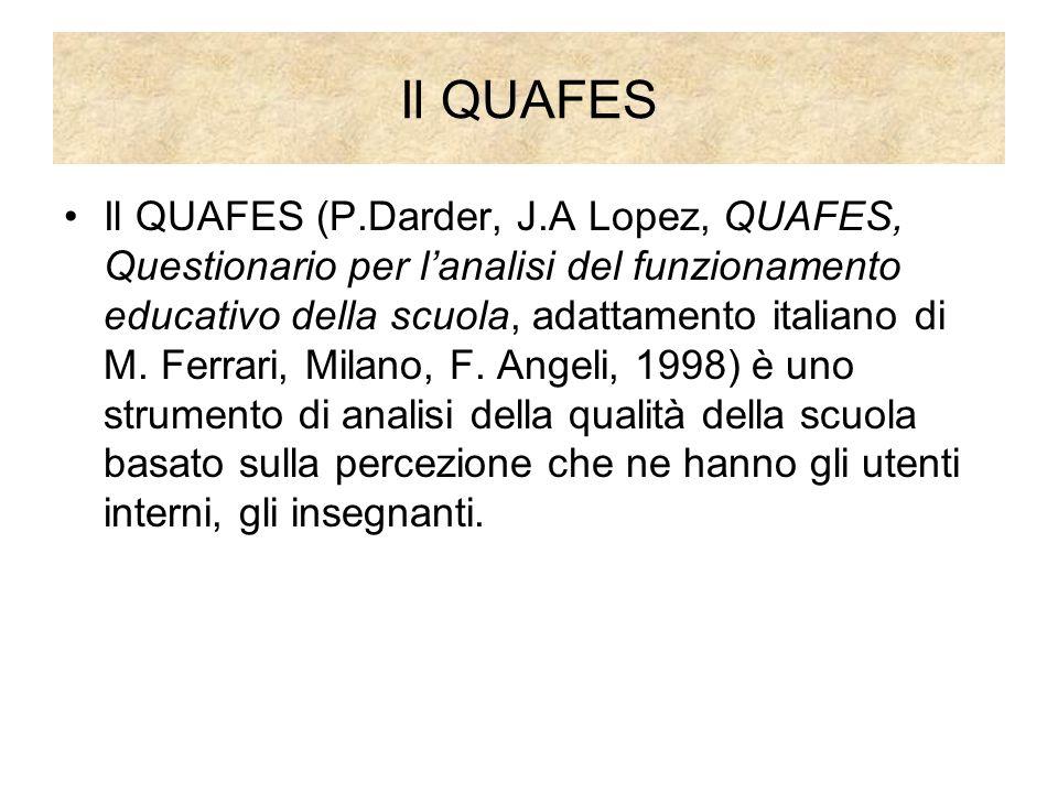 Il QUAFES Il QUAFES (P.Darder, J.A Lopez, QUAFES, Questionario per l'analisi del funzionamento educativo della scuola, adattamento italiano di M. Ferr