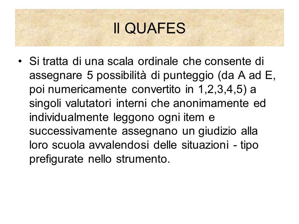 Il QUAFES Si tratta di una scala ordinale che consente di assegnare 5 possibilità di punteggio (da A ad E, poi numericamente convertito in 1,2,3,4,5)