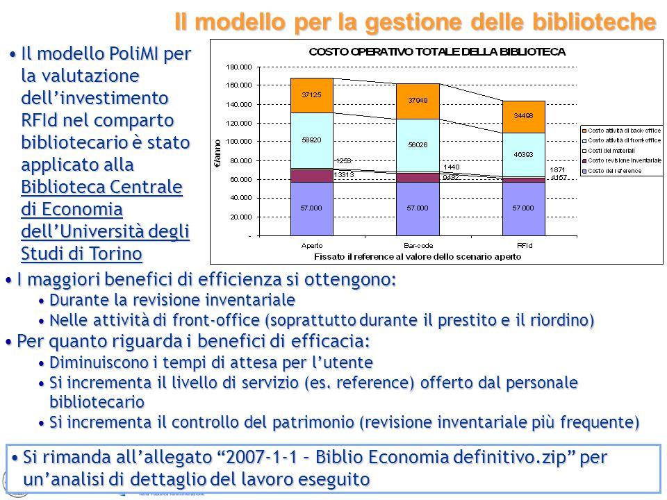 12 Il modello per la gestione delle biblioteche Il modello PoliMI per la valutazione dell'investimento RFId nel comparto bibliotecario è stato applica