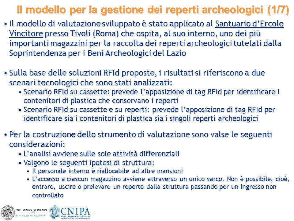 14 Il modello per la gestione dei reperti archeologici (1/7) Il modello di valutazione sviluppato è stato applicato al Santuario d'Ercole Vincitore pr